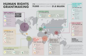 IHRFG_Highlights_2015_infographic-save-for-web